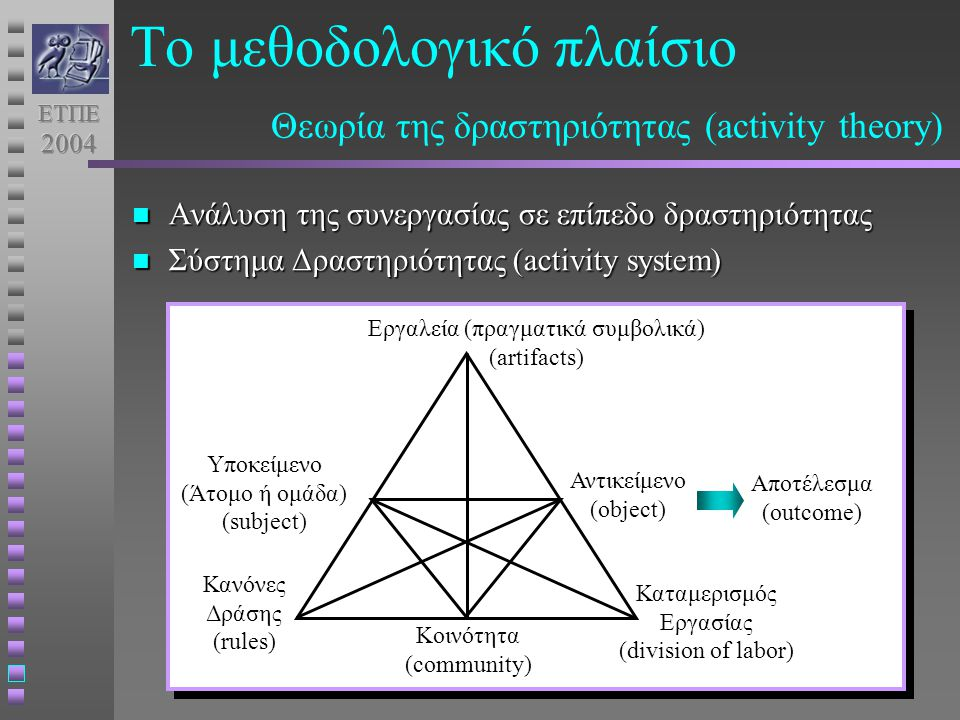 Το μεθοδολογικό πλαίσιο Ανάλυση της συνεργασίας σε επίπεδο δραστηριότητας Ανάλυση της συνεργασίας σε επίπεδο δραστηριότητας Σύστημα Δραστηριότητας (activity system) Σύστημα Δραστηριότητας (activity system) Θεωρία της δραστηριότητας (activity theory) Υποκείμενο (Άτομο ή ομάδα) (subject) Κανόνες Δράσης (rules) Εργαλεία (πραγματικά συμβολικά) (artifacts) Κοινότητα (community) Αντικείμενο (object) Καταμερισμός Εργασίας (division of labor) Αποτέλεσμα (outcome)