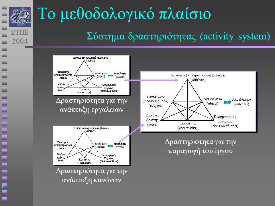 Το μεθοδολογικό πλαίσιο Σύστημα δραστηριότητας (activity system) Δραστηριότητα για την ανάπτυξη εργαλείων Δραστηριότητα για την παραγωγή του έργου Δραστηριότητα για την ανάπτυξη κανόνων