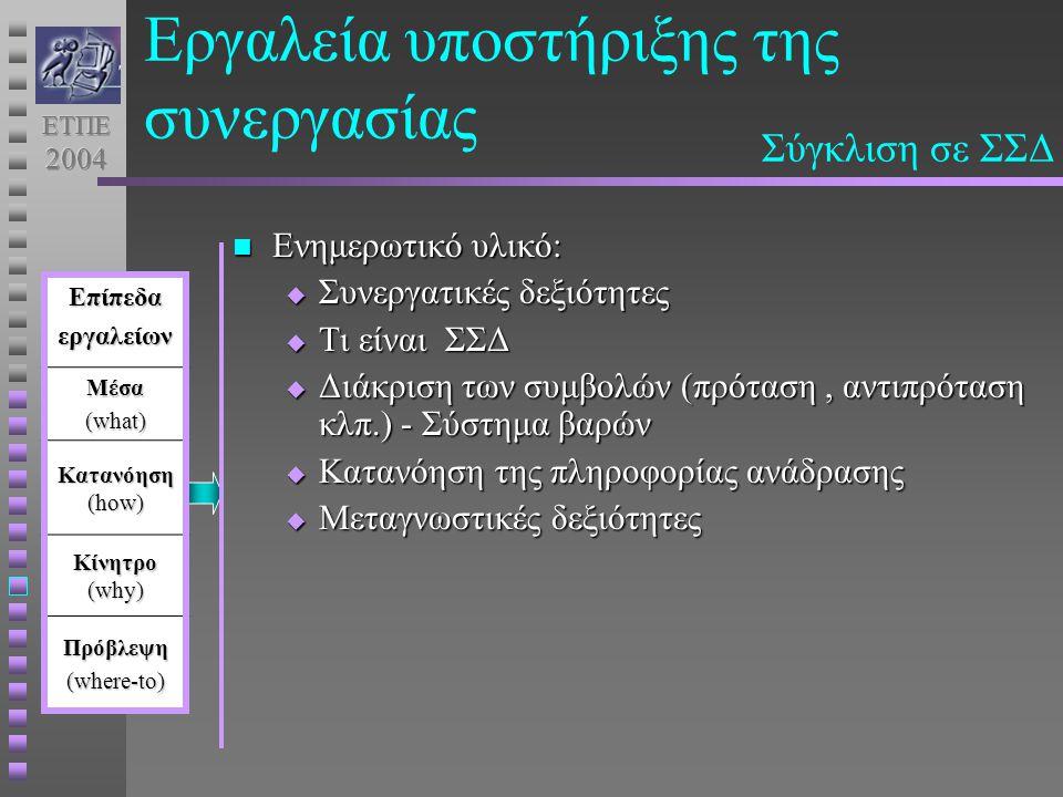 Ενημερωτικό υλικό: Ενημερωτικό υλικό:  Συνεργατικές δεξιότητες  Τι είναι ΣΣΔ  Διάκριση των συμβολών (πρόταση, αντιπρόταση κλπ.) - Σύστημα βαρών  Κατανόηση της πληροφορίας ανάδρασης  Μεταγνωστικές δεξιότητες ΕπίπεδαεργαλείωνΜέσα (what) Κατανόηση (how) Κίνητρο (why) Πρόβλεψη (where-to) Εργαλεία υποστήριξης της συνεργασίας Σύγκλιση σε ΣΣΔ