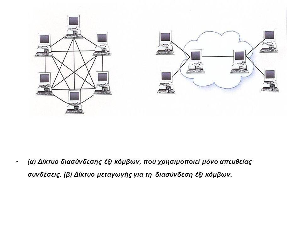 (α) Δίκτυο διασύνδεσης έξι κόμβων, που χρησιμοποιεί μόνο απευθείας συνδέσεις.