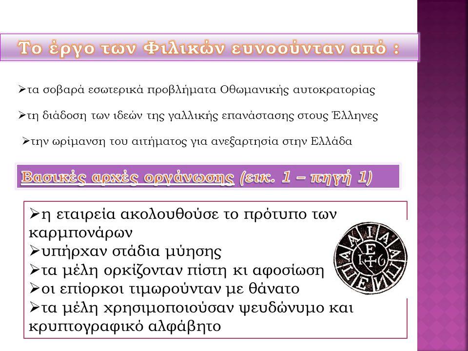  τα σοβαρά εσωτερικά προβλήματα Οθωμανικής αυτοκρατορίας  τη διάδοση των ιδεών της γαλλικής επανάστασης στους Έλληνες  την ωρίμανση του αιτήματος για ανεξαρτησία στην Ελλάδα  η εταιρεία ακολουθούσε το πρότυπο των καρμπονάρων  υπήρχαν στάδια μύησης  τα μέλη ορκίζονταν πίστη κι αφοσίωση  οι επίορκοι τιμωρούνταν με θάνατο  τα μέλη χρησιμοποιούσαν ψευδώνυμο και κρυπτογραφικό αλφάβητο