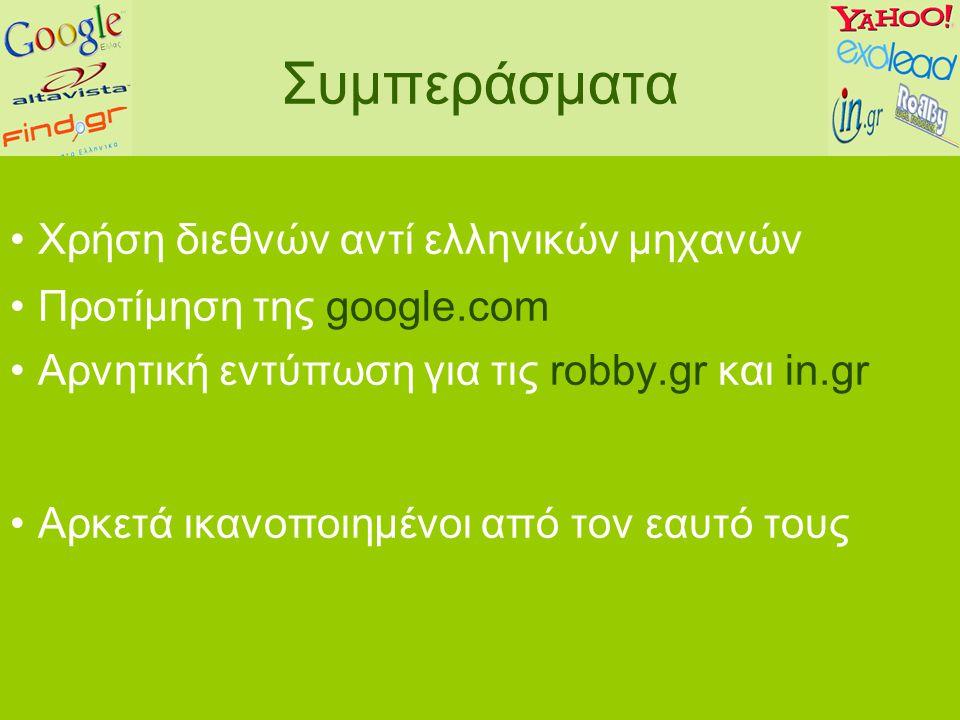Συμπεράσματα Χρήση διεθνών αντί ελληνικών μηχανών Προτίμηση της google.com Αρνητική εντύπωση για τις robby.gr και in.gr Αρκετά ικανοποιημένοι από τον εαυτό τους