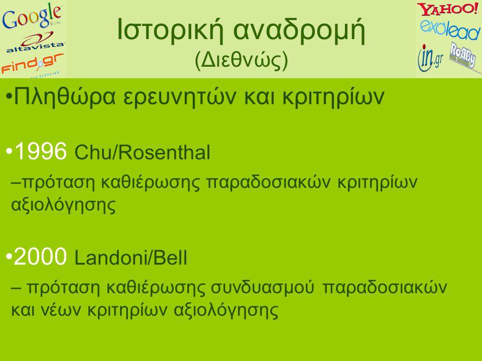 Ιστορική αναδρομή (Διεθνώς) Πληθώρα ερευνητών και κριτηρίων 1996 Chu/Rosenthal –πρόταση καθιέρωσης παραδοσιακών κριτηρίων αξιολόγησης 2000 Landoni/Bell – πρόταση καθιέρωσης συνδυασμού παραδοσιακών και νέων κριτηρίων αξιολόγησης