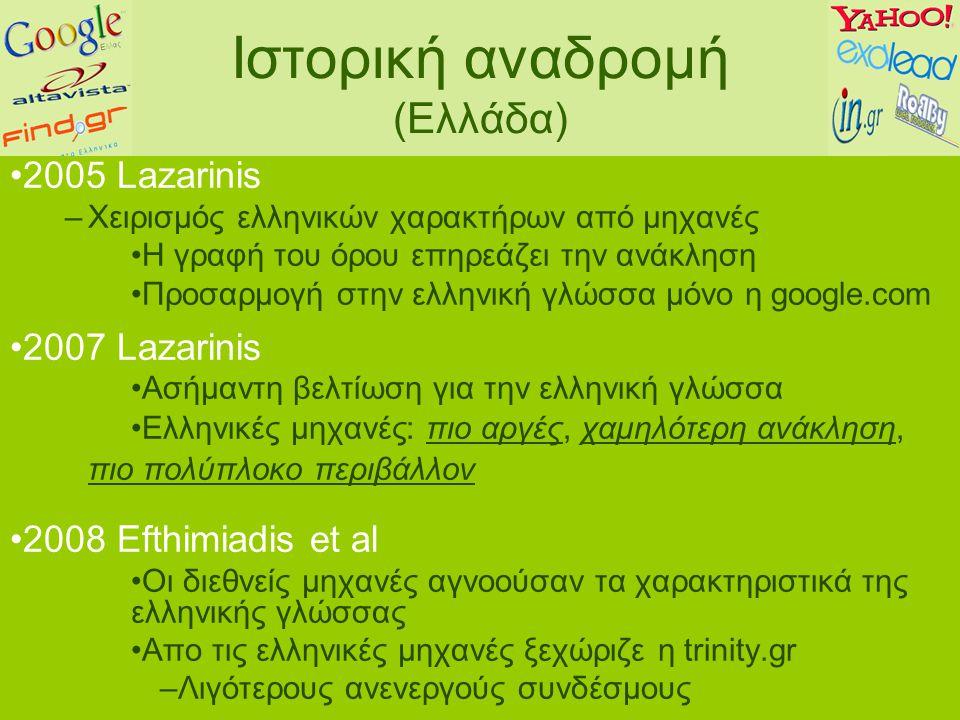 Ιστορική αναδρομή (Ελλάδα) 2005 Lazarinis –Χειρισμός ελληνικών χαρακτήρων από μηχανές Η γραφή του όρου επηρεάζει την ανάκληση Προσαρμογή στην ελληνική γλώσσα μόνο η google.com 2007 Lazarinis Ασήμαντη βελτίωση για την ελληνική γλώσσα Ελληνικές μηχανές: πιο αργές, χαμηλότερη ανάκληση, πιο πολύπλοκο περιβάλλον 2008 Efthimiadis et al Οι διεθνείς μηχανές αγνοούσαν τα χαρακτηριστικά της ελληνικής γλώσσας Απο τις ελληνικές μηχανές ξεχώριζε η trinity.gr –Λιγότερους ανενεργούς συνδέσμους
