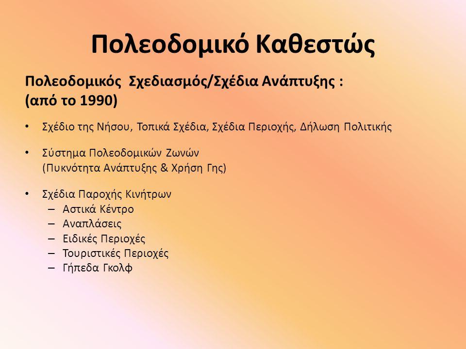 Πολεοδομικό Καθεστώς Πολεοδομικός Σχεδιασμός/Σχέδια Ανάπτυξης : (από το 1990) Σχέδιο της Νήσου, Τοπικά Σχέδια, Σχέδια Περιοχής, Δήλωση Πολιτικής Σύστη