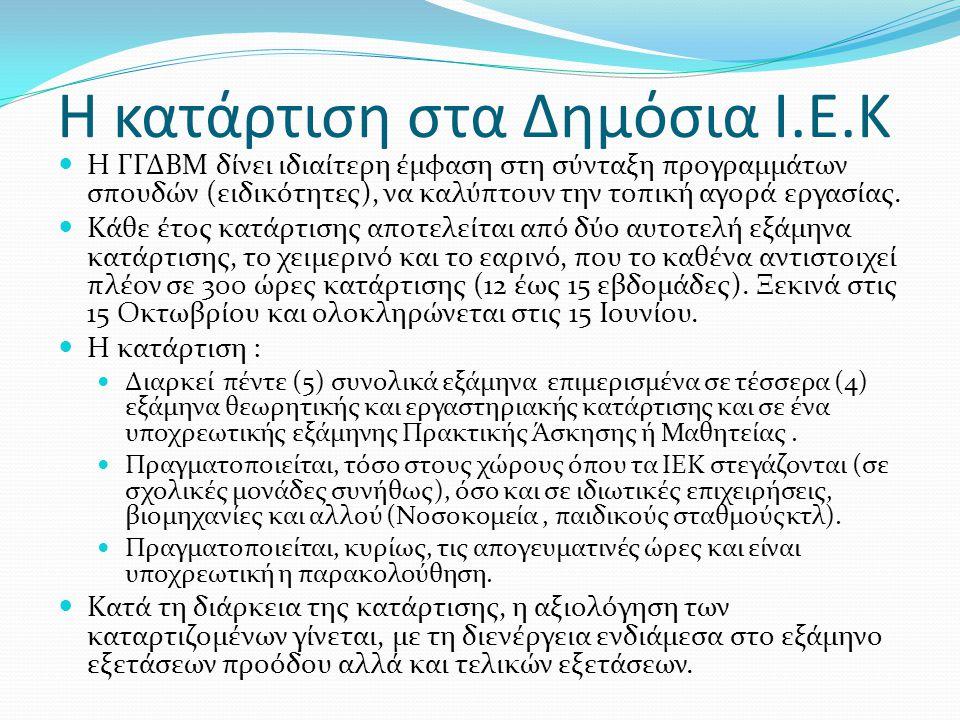 Η κατάρτιση στα Δημόσια Ι.Ε.Κ Η ΓΓΔΒΜ δίνει ιδιαίτερη έμφαση στη σύνταξη προγραμμάτων σπουδών (ειδικότητες), να καλύπτουν την τοπική αγορά εργασίας. Κ