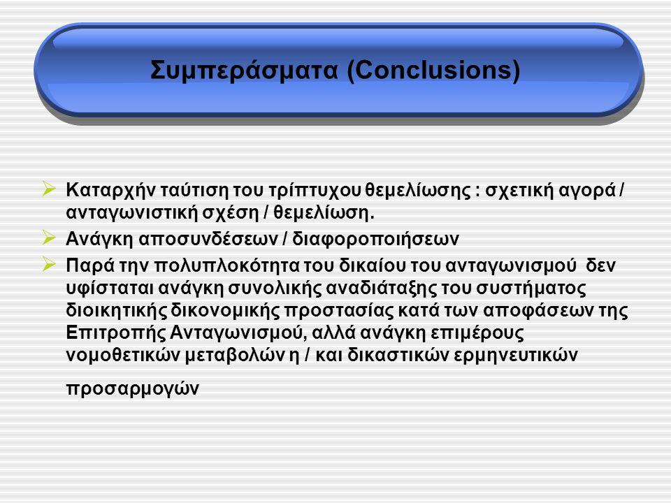 Thank you for your attention .Βασίλειος Σ. Καραγιάννης ΔΝ - Δικηγόρος Vassilios S.