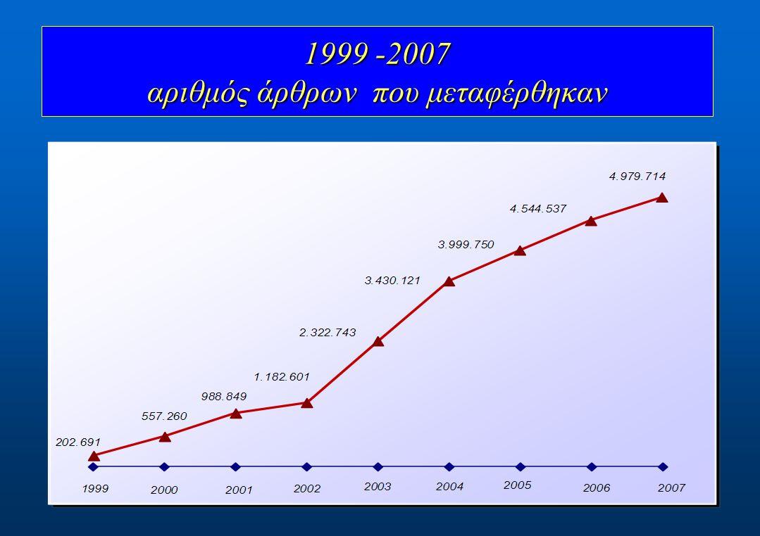 1999 -2007 αριθμός άρθρων που μεταφέρθηκαν