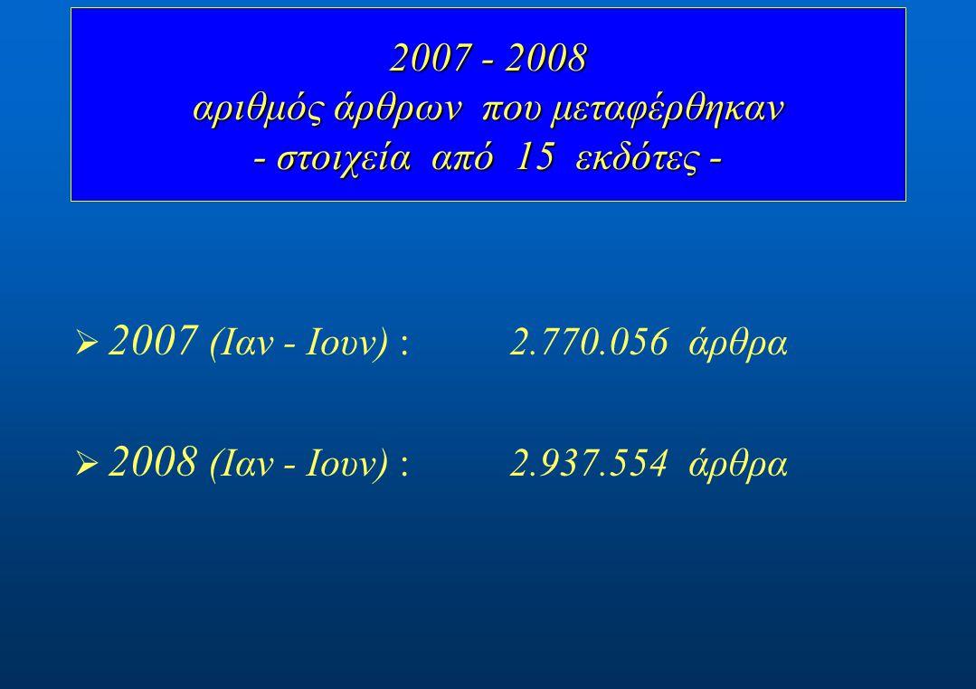 2007 (Ιαν - Ιουν) : 2.770.056 άρθρα  2008 (Ιαν - Ιουν) : 2.937.554 άρθρα 2007 - 2008 αριθμός άρθρων που μεταφέρθηκαν - στοιχεία από 15 εκδότες -