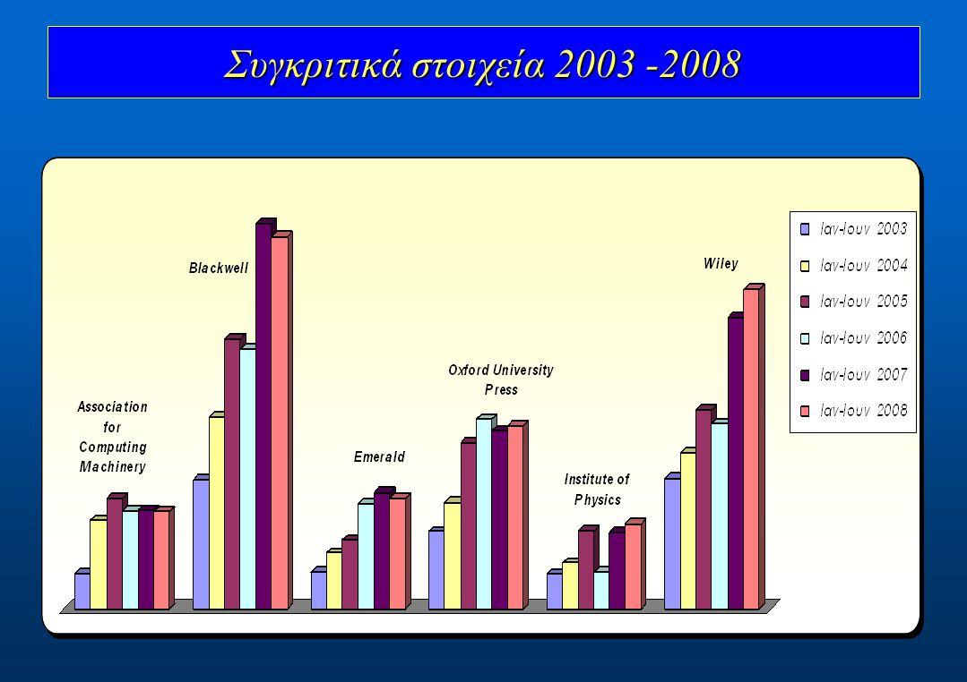 Συγκριτικά στοιχεία 2003 -2008