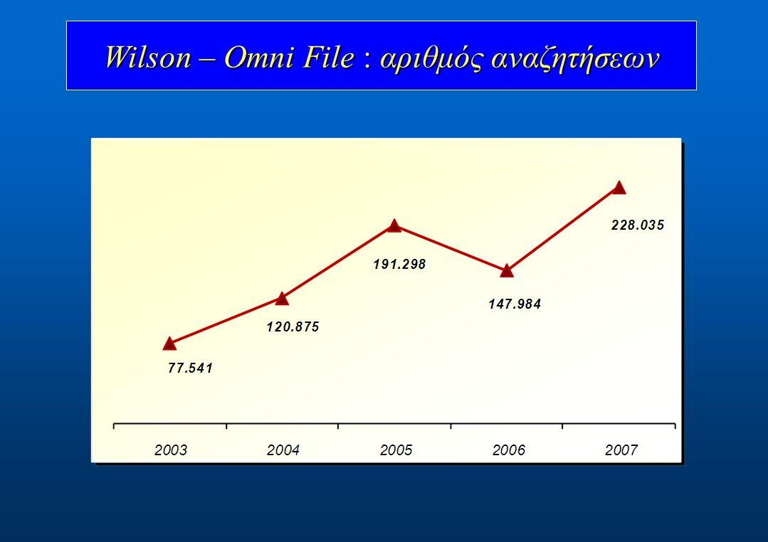 Wilson – Omni File :αριθμός αναζητήσεων Wilson – Omni File : αριθμός αναζητήσεων