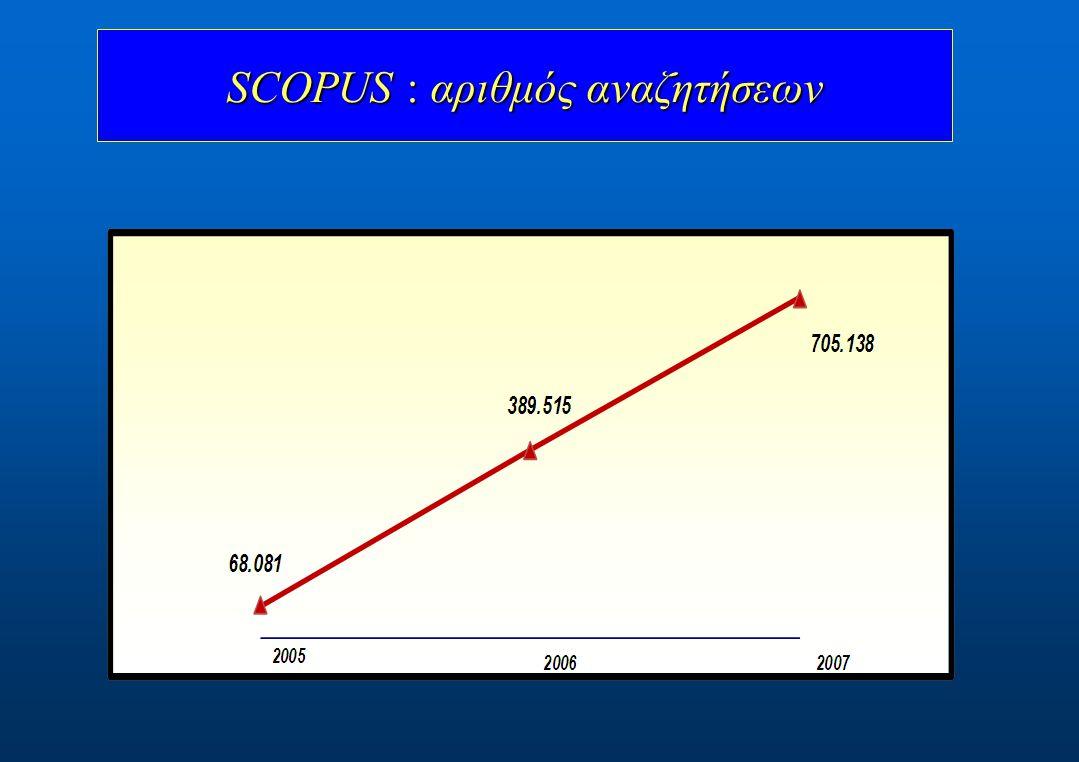 SCOPUS : αριθμός αναζητήσεων