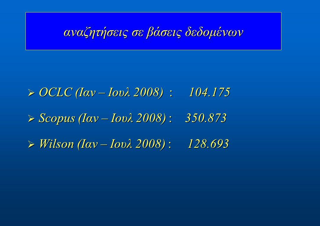  OCLC (Ιαν – Ιουλ 2008) : 104.175  Scopus (Ιαν – Ιουλ 2008) : 350.873  Wilson (Ιαν – Ιουλ 2008) : 128.693 αναζητήσεις σε βάσεις δεδομένων