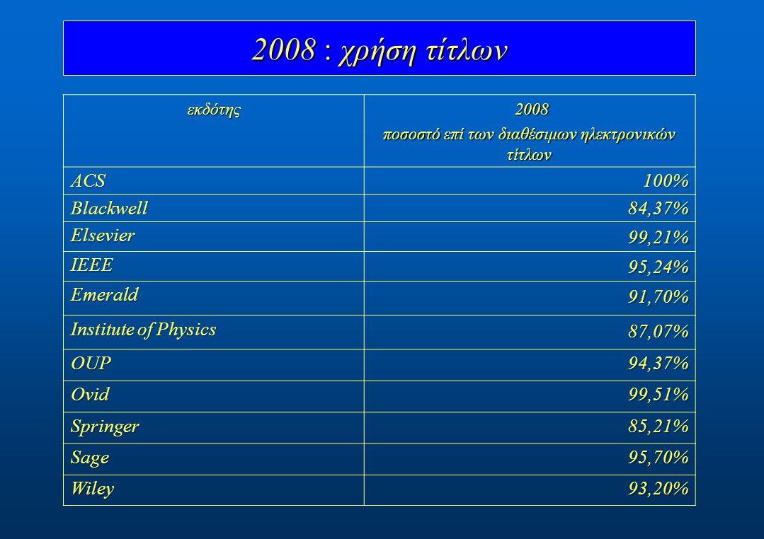 εκδότης 2008 ποσοστό επί των διαθέσιμων ηλεκτρονικών τίτλων ACS100% Blackwell84,37% Elsevier99,21% ΙΕΕΕ95,24% Emerald91,70% Institute of Physics 87,07% OUP94,37% Ovid99,51% Springer85,21% Sage95,70% Wiley93,20% 2008 : χρήση τίτλων