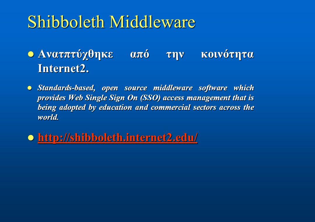 Shibboleth Middleware Ανατπτύχθηκε από την κοινότητα Internet2.