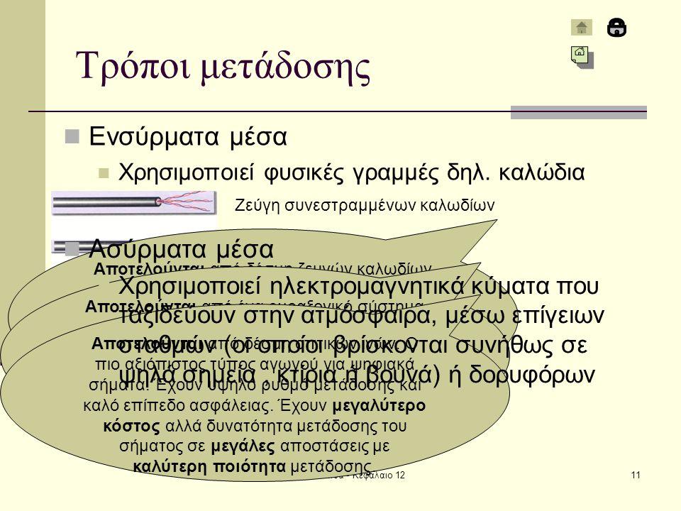 Δίκτυα - Κεφάλαιο 1211 Τρόποι μετάδοσης Ενσύρματα μέσα Χρησιμοποιεί φυσικές γραμμές δηλ. καλώδια Ζεύγη συνεστραμμένων καλωδίων Ομοαξονικά καλώδια Καλώ