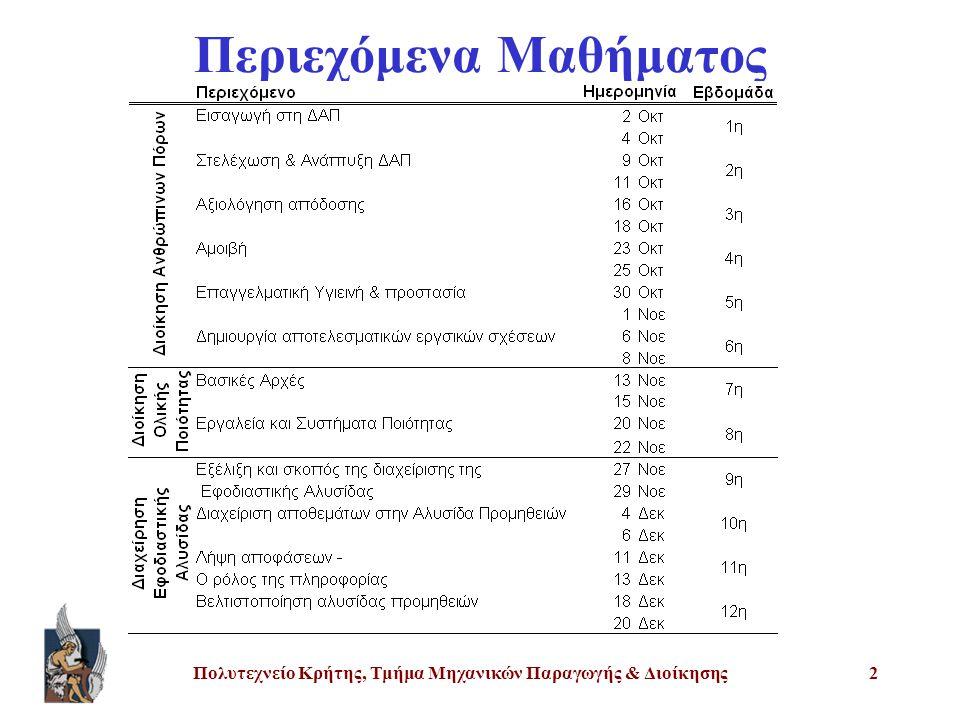 Πολυτεχνείο Κρήτης, Τμήμα Μηχανικών Παραγωγής & Διοίκησης2 Περιεχόμενα Μαθήματος