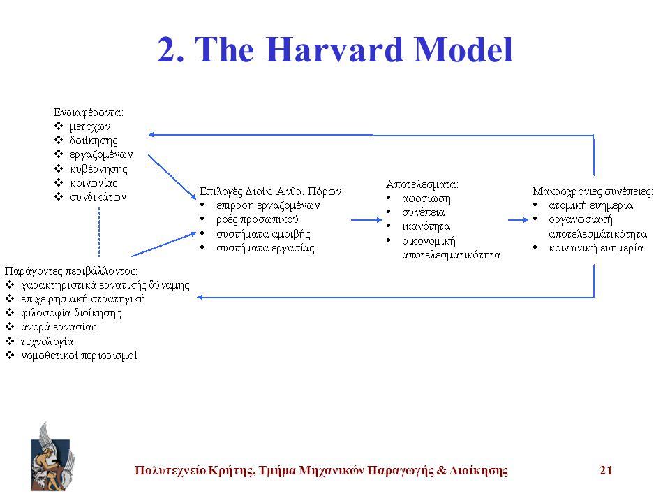 Πολυτεχνείο Κρήτης, Τμήμα Μηχανικών Παραγωγής & Διοίκησης21 2. The Harvard Model