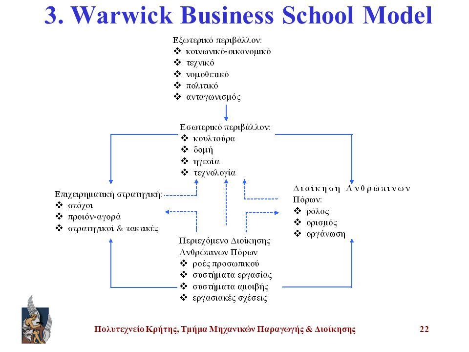 Πολυτεχνείο Κρήτης, Τμήμα Μηχανικών Παραγωγής & Διοίκησης22 3. Warwick Business School Model