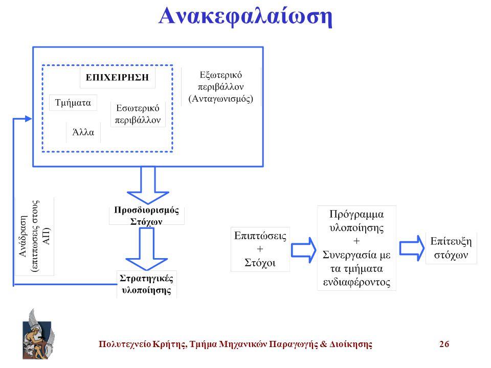Πολυτεχνείο Κρήτης, Τμήμα Μηχανικών Παραγωγής & Διοίκησης26 Ανακεφαλαίωση