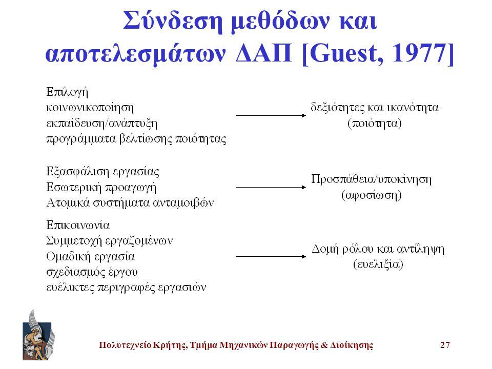 Πολυτεχνείο Κρήτης, Τμήμα Μηχανικών Παραγωγής & Διοίκησης27 Σύνδεση μεθόδων και αποτελεσμάτων ΔΑΠ [Guest, 1977]