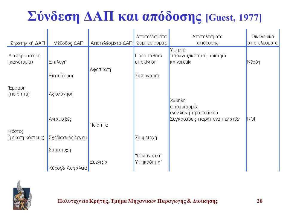 Πολυτεχνείο Κρήτης, Τμήμα Μηχανικών Παραγωγής & Διοίκησης28 Σύνδεση ΔΑΠ και απόδοσης [Guest, 1977]