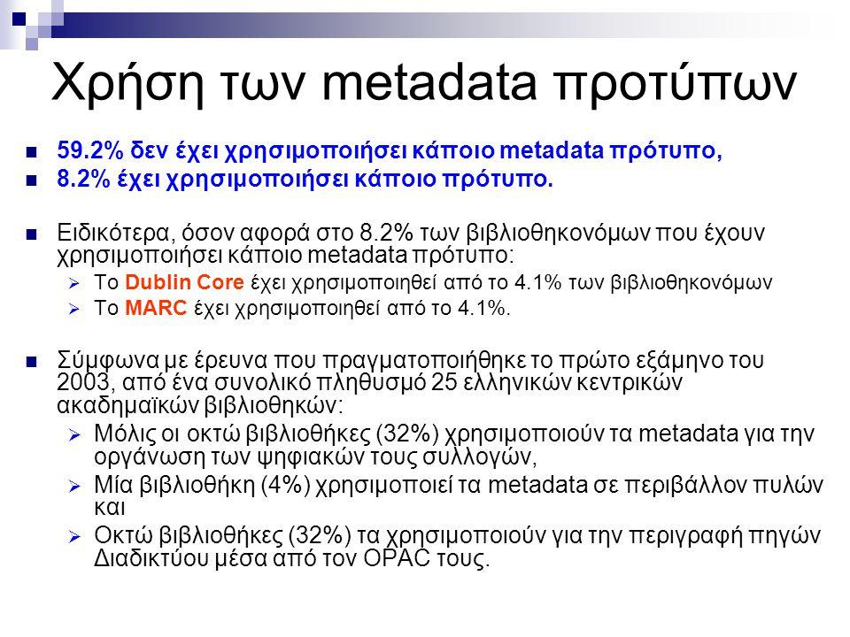 Χρήση των metadata προτύπων 59.2% δεν έχει χρησιμοποιήσει κάποιο metadata πρότυπο, 8.2% έχει χρησιμοποιήσει κάποιο πρότυπο. Ειδικότερα, όσον αφορά στο