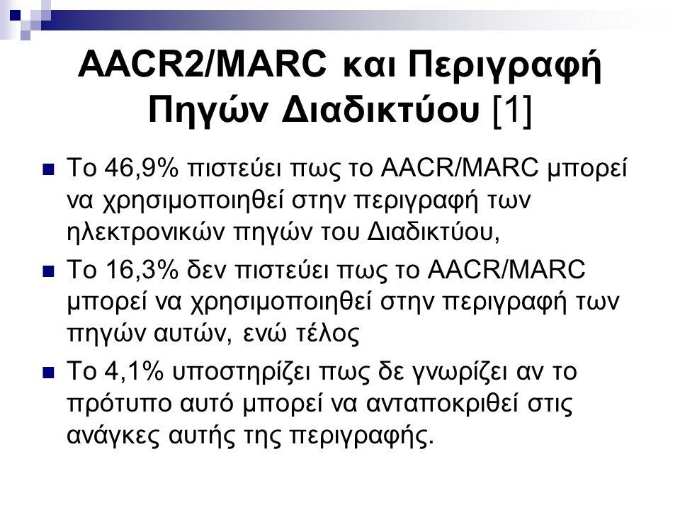AACR2/MARC και Περιγραφή Πηγών Διαδικτύου [1] Το 46,9% πιστεύει πως το AACR/MARC μπορεί να χρησιμοποιηθεί στην περιγραφή των ηλεκτρονικών πηγών του Διαδικτύου, Το 16,3% δεν πιστεύει πως το AACR/MARC μπορεί να χρησιμοποιηθεί στην περιγραφή των πηγών αυτών, ενώ τέλος Το 4,1% υποστηρίζει πως δε γνωρίζει αν το πρότυπο αυτό μπορεί να ανταποκριθεί στις ανάγκες αυτής της περιγραφής.