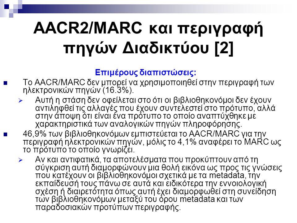 AACR2/MARC και περιγραφή πηγών Διαδικτύου [2] Επιμέρους διαπιστώσεις: Το AACR/MARC δεν μπορεί να χρησιμοποιηθεί στην περιγραφή των ηλεκτρονικών πηγών (16.3%).