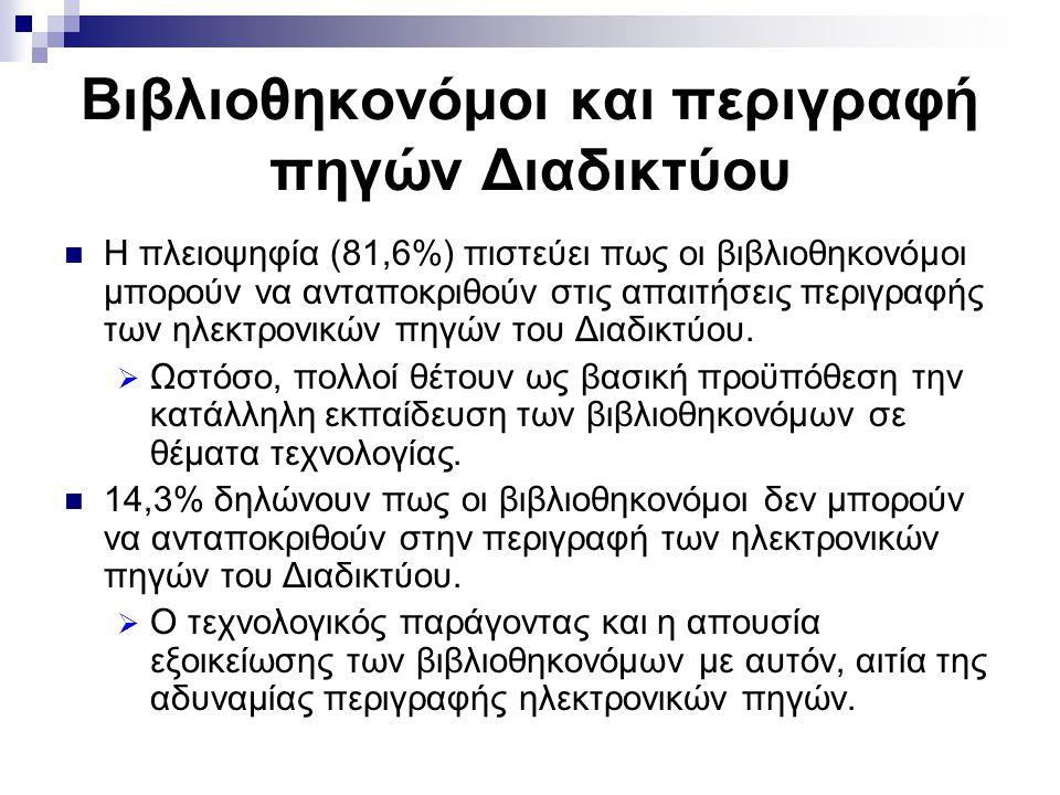 Βιβλιοθηκονόμοι και περιγραφή πηγών Διαδικτύου Η πλειοψηφία (81,6%) πιστεύει πως οι βιβλιοθηκονόμοι μπορούν να ανταποκριθούν στις απαιτήσεις περιγραφής των ηλεκτρονικών πηγών του Διαδικτύου.
