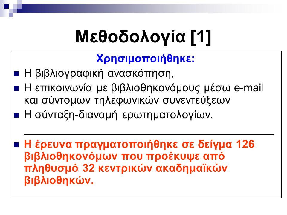 Μεθοδολογία [1] Χρησιμοποιήθηκε: Η βιβλιογραφική ανασκόπηση, H επικοινωνία με βιβλιοθηκονόμους μέσω e-mail και σύντομων τηλεφωνικών συνεντεύξεων H σύν