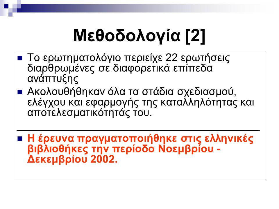 Μεθοδολογία [2] Το ερωτηματολόγιο περιείχε 22 ερωτήσεις διαρθρωμένες σε διαφορετικά επίπεδα ανάπτυξης Ακολουθήθηκαν όλα τα στάδια σχεδιασμού, ελέγχου
