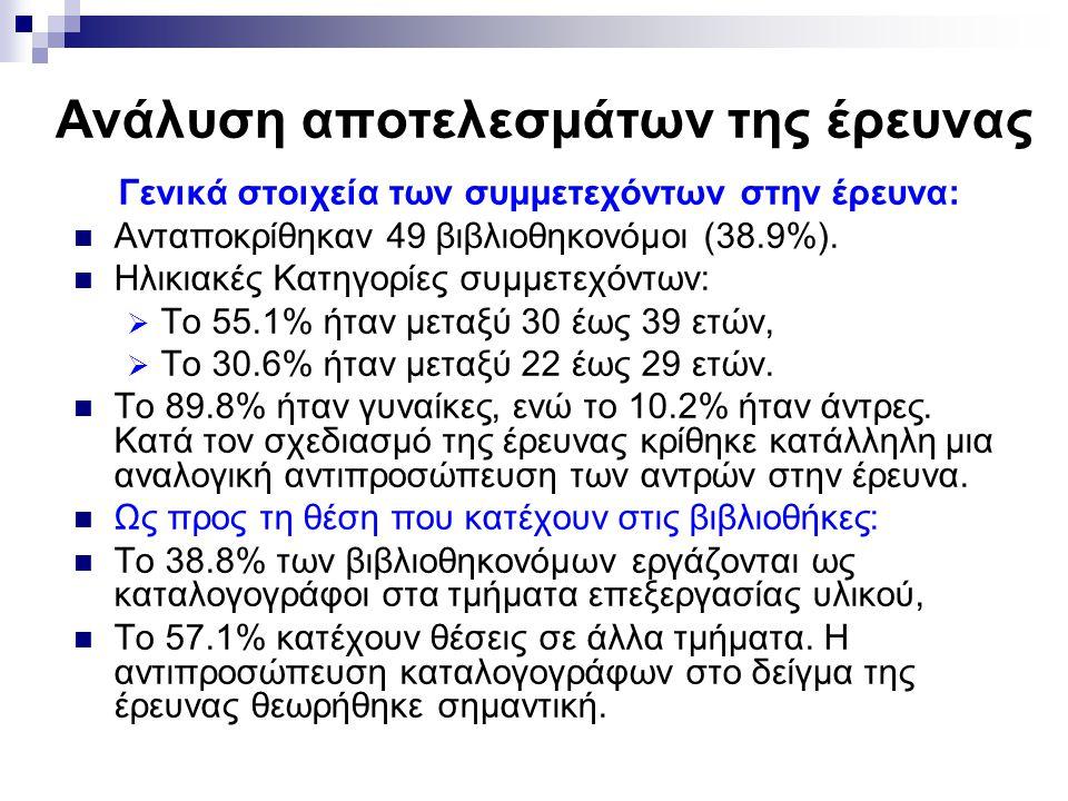 Ανάλυση αποτελεσμάτων της έρευνας Γενικά στοιχεία των συμμετεχόντων στην έρευνα: Ανταποκρίθηκαν 49 βιβλιοθηκονόμοι (38.9%).