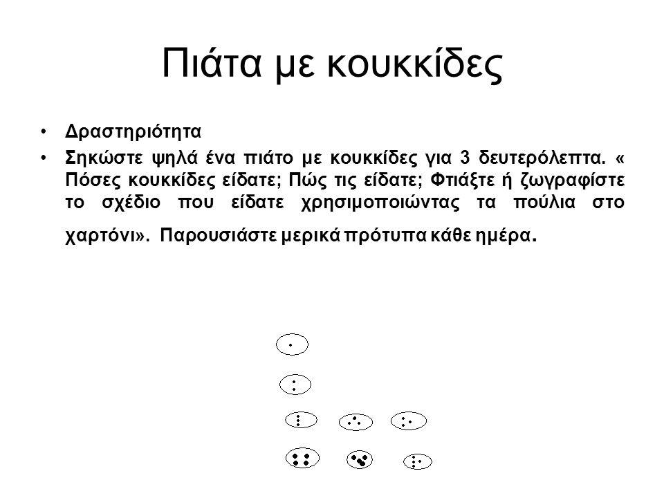 Πιάτα με κουκκίδες Δραστηριότητα Σηκώστε ψηλά ένα πιάτο με κουκκίδες για 3 δευτερόλεπτα. « Πόσες κουκκίδες είδατε; Πώς τις είδατε; Φτιάξτε ή ζωγραφίστ