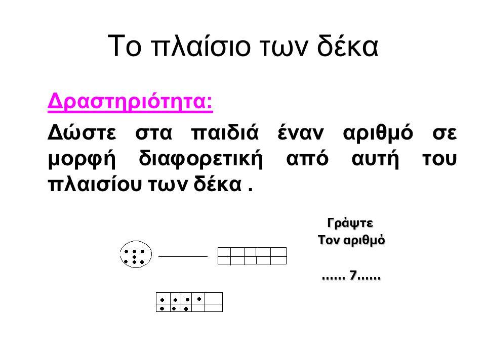 Το πλαίσιο των δέκα Δραστηριότητα: Δώστε στα παιδιά έναν αριθμό σε μορφή διαφορετική από αυτή του πλαισίου των δέκα. Γράψτε Τον αριθμό ……7…… …… 7……