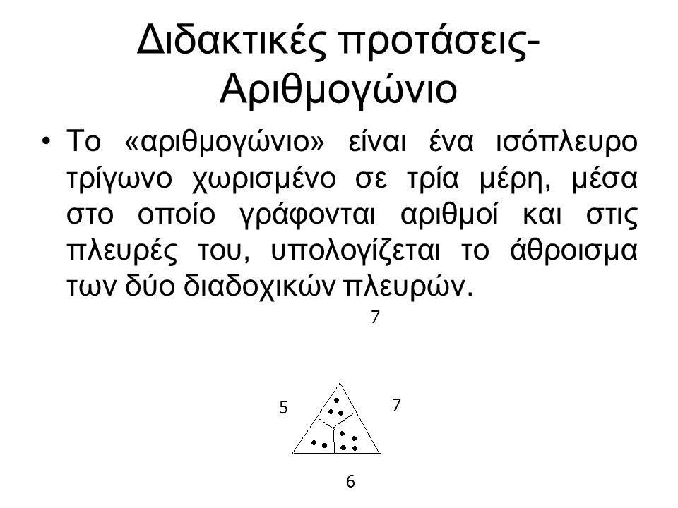 Διδακτικές προτάσεις- Αριθμογώνιο Το «αριθμογώνιο» είναι ένα ισόπλευρο τρίγωνο χωρισμένο σε τρία μέρη, μέσα στο οποίο γράφονται αριθμοί και στις πλευρές του, υπολογίζεται το άθροισμα των δύο διαδοχικών πλευρών.