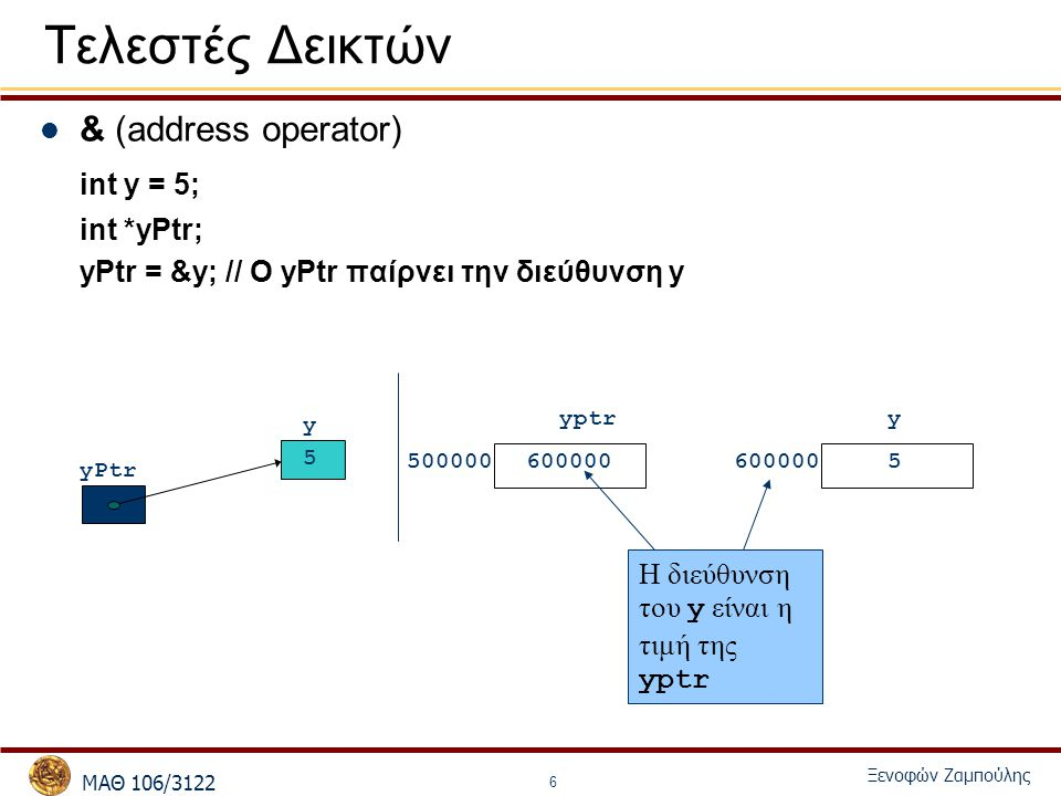 MΑΘ 106/3122 Ξενοφών Ζαμπούλης 6 Τελεστές Δεικτών & (address operator) int y = 5; int *yPtr; yPtr = &y; // O yPtr παίρνει την διεύθυνση y yPtr y 5 yptr 500000600000 y 5 Η διεύθυνση του y είναι η τιμή της yptr
