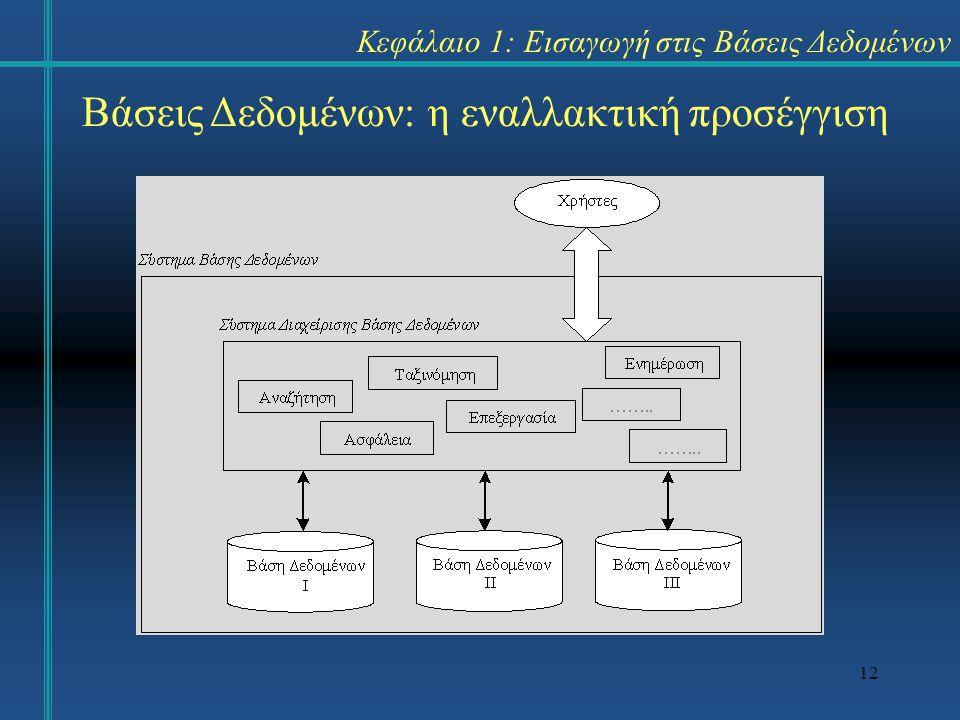 12 Κεφάλαιο 1: Εισαγωγή στις Βάσεις Δεδομένων Βάσεις Δεδομένων: η εναλλακτική προσέγγιση