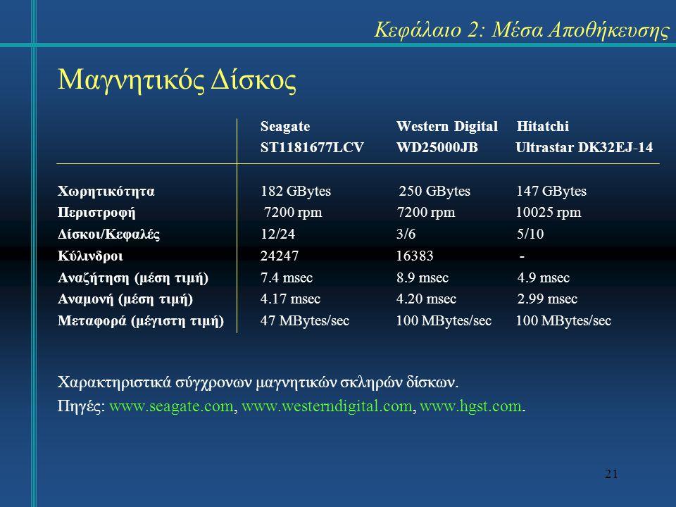 21 Κεφάλαιο 2: Μέσα Αποθήκευσης Seagate Western Digital Hitatchi ST1181677LCV WD25000JB Ultrastar DK32EJ-14 Χωρητικότητα 182 GBytes 250 GBytes 147 GBytes Περιστροφή 7200 rpm 7200 rpm 10025 rpm Δίσκοι/Κεφαλές 12/24 3/6 5/10 Κύλινδροι 24247 16383 - Αναζήτηση (μέση τιμή) 7.4 msec 8.9 msec 4.9 msec Αναμονή (μέση τιμή) 4.17 msec 4.20 msec 2.99 msec Μεταφορά (μέγιστη τιμή)47 MBytes/sec 100 MBytes/sec 100 MBytes/sec Χαρακτηριστικά σύγχρονων μαγνητικών σκληρών δίσκων.