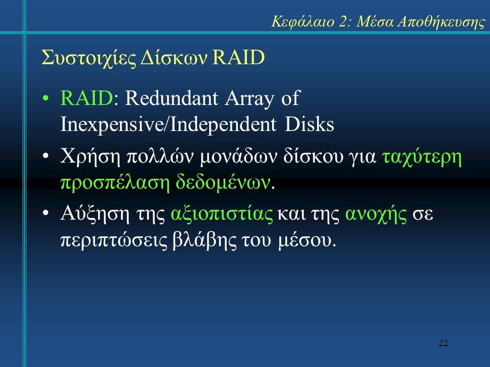22 Κεφάλαιο 2: Μέσα Αποθήκευσης RAID: Redundant Array of Inexpensive/Independent Disks Χρήση πολλών μονάδων δίσκου για ταχύτερη προσπέλαση δεδομένων.