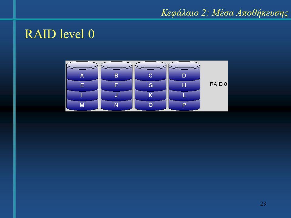 23 Κεφάλαιο 2: Μέσα Αποθήκευσης RAID level 0