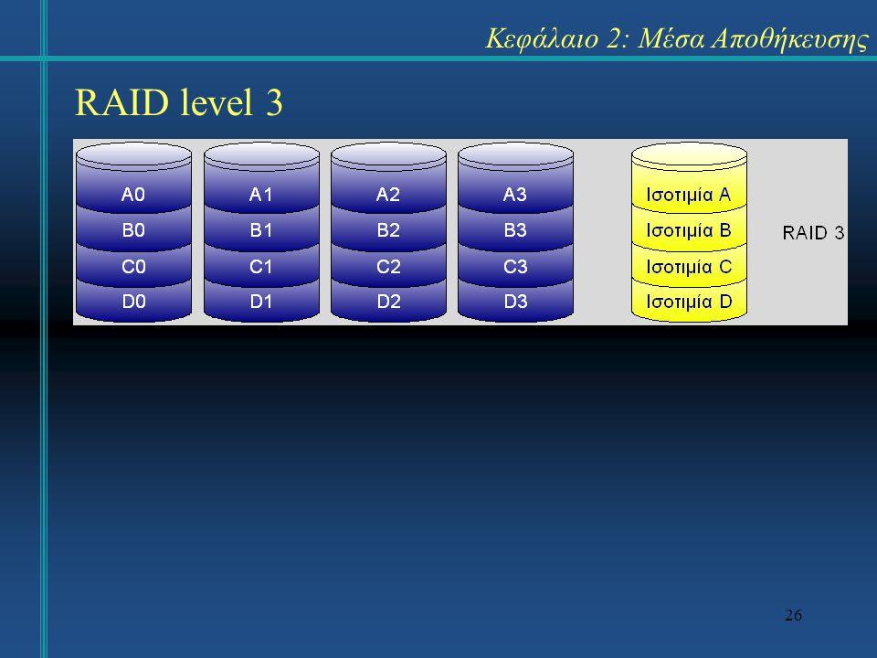26 Κεφάλαιο 2: Μέσα Αποθήκευσης RAID level 3