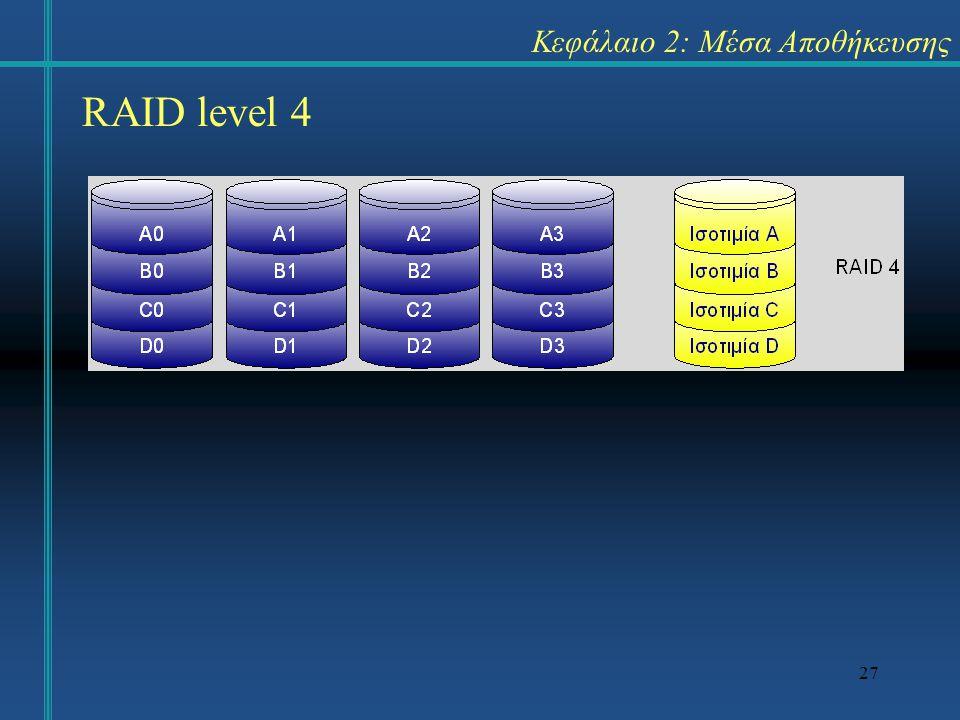 27 Κεφάλαιο 2: Μέσα Αποθήκευσης RAID level 4