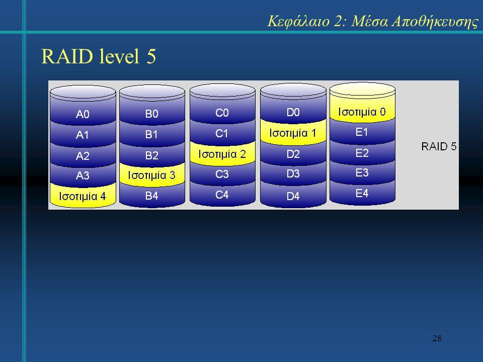 28 Κεφάλαιο 2: Μέσα Αποθήκευσης RAID level 5