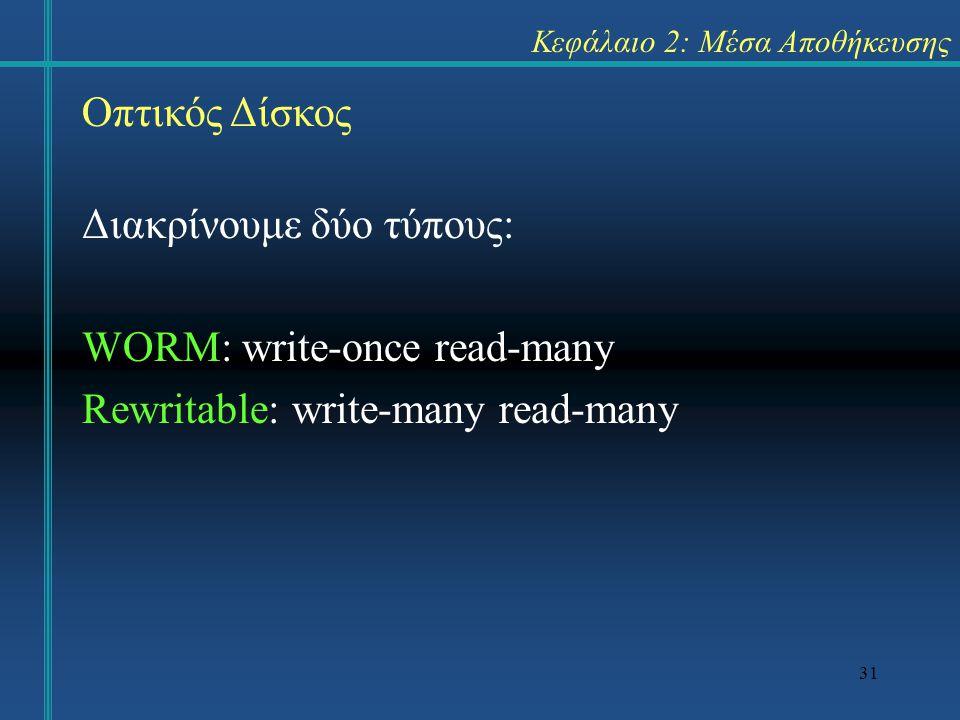 31 Κεφάλαιο 2: Μέσα Αποθήκευσης Διακρίνουμε δύο τύπους: WORM: write-once read-many Rewritable: write-many read-many Οπτικός Δίσκος