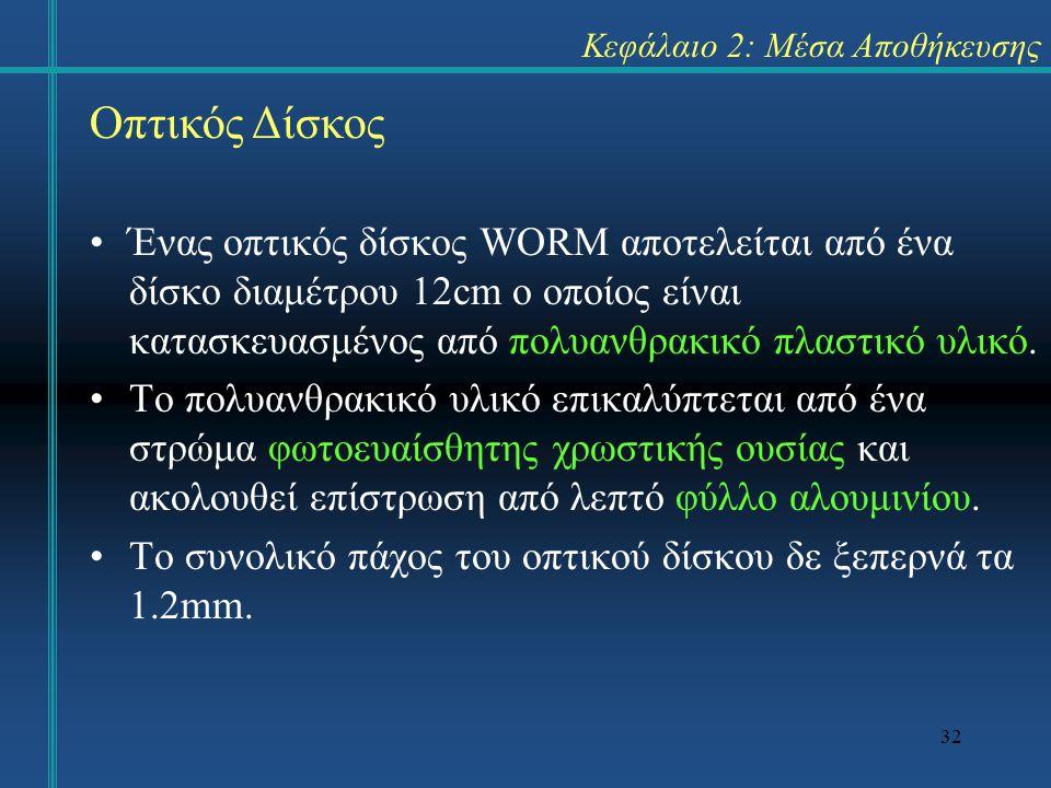 32 Κεφάλαιο 2: Μέσα Αποθήκευσης Ένας οπτικός δίσκος WORM αποτελείται από ένα δίσκο διαμέτρου 12cm ο οποίος είναι κατασκευασμένος από πολυανθρακικό πλα