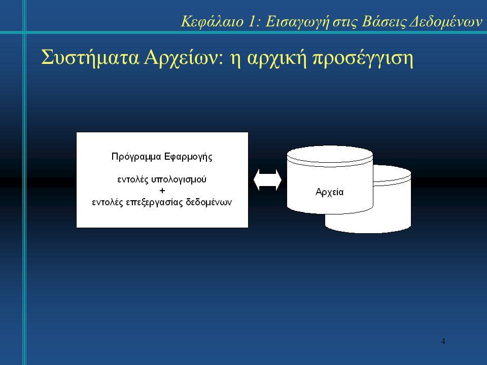 4 Κεφάλαιο 1: Εισαγωγή στις Βάσεις Δεδομένων Συστήματα Αρχείων: η αρχική προσέγγιση