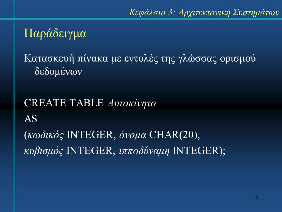 48 Κεφάλαιο 3: Αρχιτεκτονική Συστημάτων Κατασκευή πίνακα με εντολές της γλώσσας ορισμού δεδομένων CREATE TABLE Αυτοκίνητο AS (κωδικός INTEGER, όνομα CHAR(20), κυβισμός INTEGER, ιπποδύναμη INTEGER); Παράδειγμα