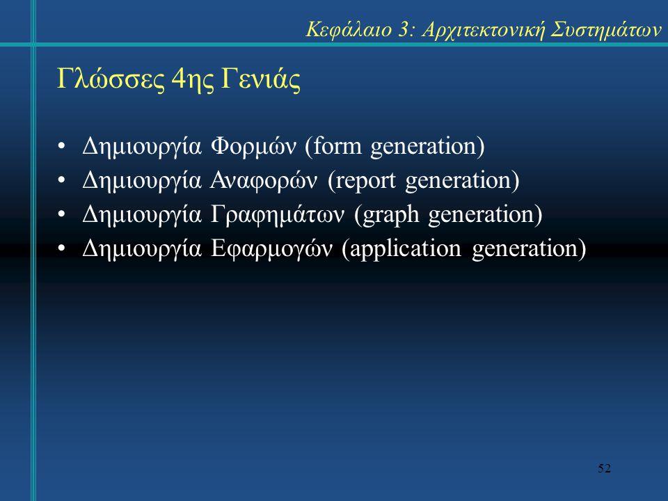 52 Κεφάλαιο 3: Αρχιτεκτονική Συστημάτων Γλώσσες 4ης Γενιάς Δημιουργία Φορμών (form generation) Δημιουργία Αναφορών (report generation) Δημιουργία Γραφημάτων (graph generation) Δημιουργία Εφαρμογών (application generation)