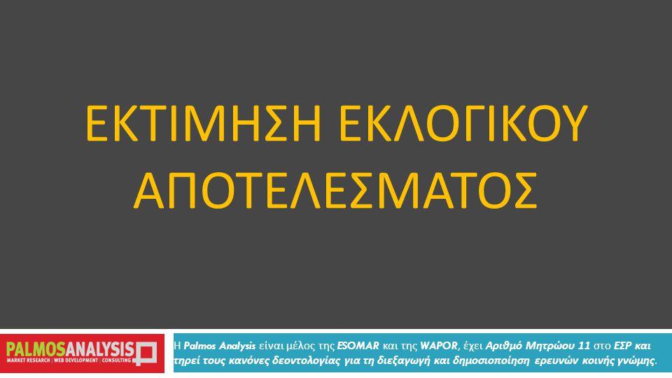 ΕΚΤΙΜΗΣΗ ΕΚΛΟΓΙΚΟΥ ΑΠΟΤΕΛΕΣΜΑΤΟΣ Η Palmos Analysis είναι μέλος της ESOMAR και της WAPOR, έχει Αριθμό Μητρώου 11 στο ΕΣΡ και τηρεί τους κανόνες δεοντολογίας για τη διεξαγωγή και δημοσιοποίηση ερευνών κοινής γνώμης.